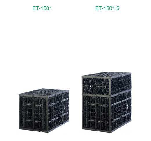 ET-1501 and ET-1501.5