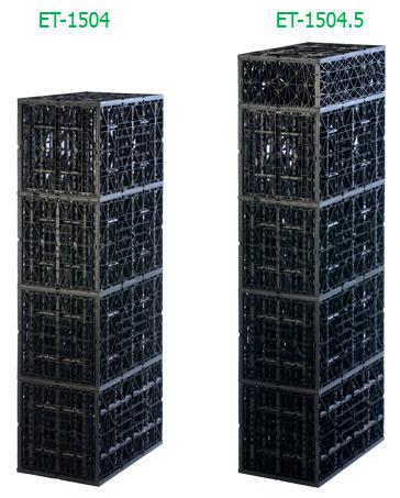 ET-1504 and ET-1504.5