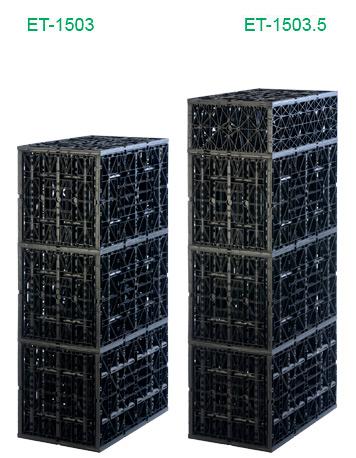 ET-1503 and ET – 1503.5